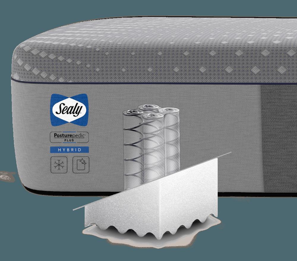 A Sealy Hybrid mattress