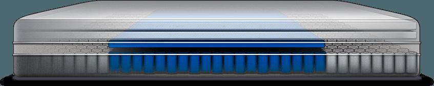 hybrid-profile-cutaway.png