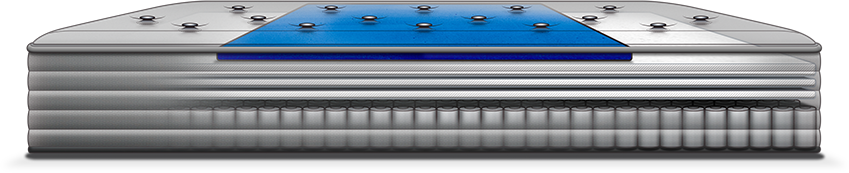 response-profile-cutaway.png